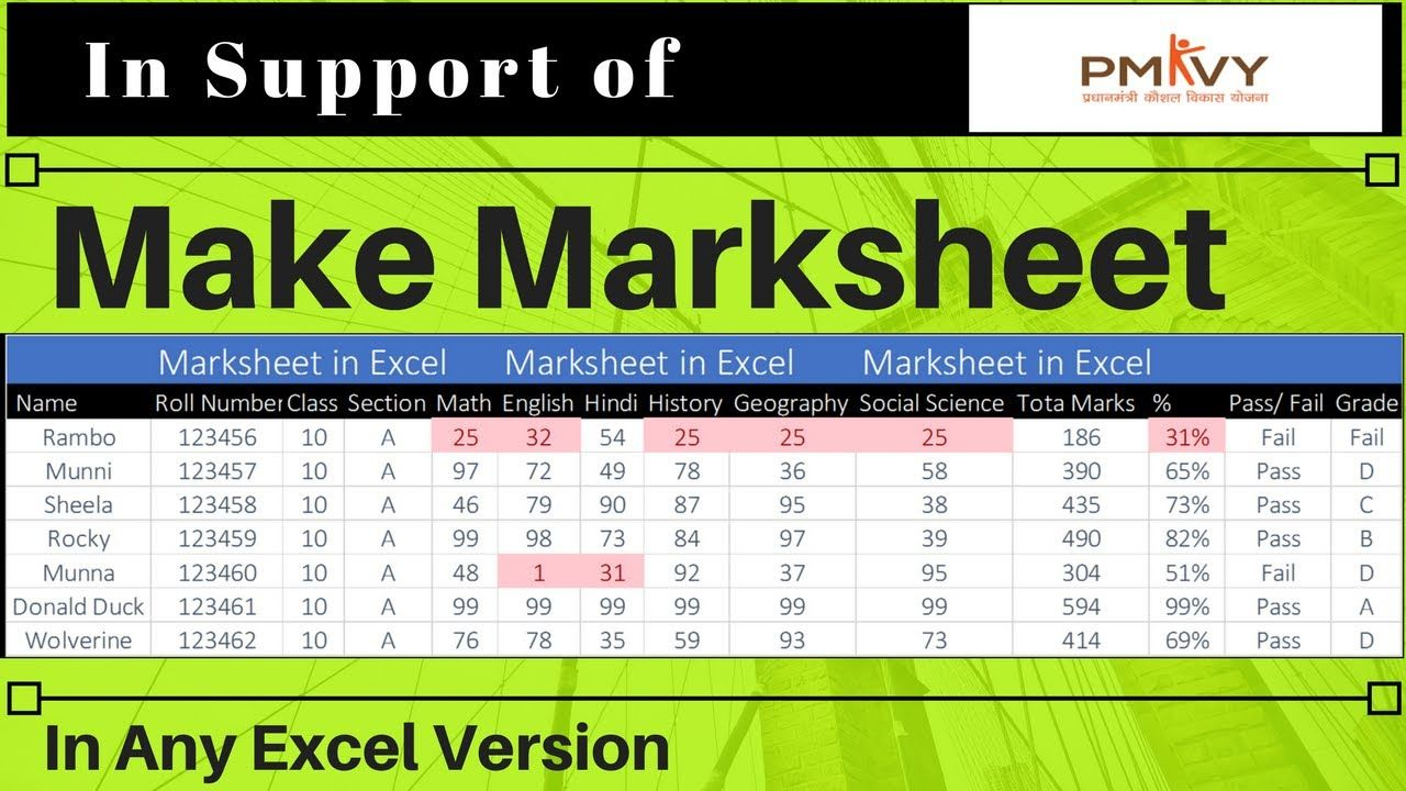 Make Marksheet In Excel Excel Social Science Microsoft Excel How to write subtract function in excel