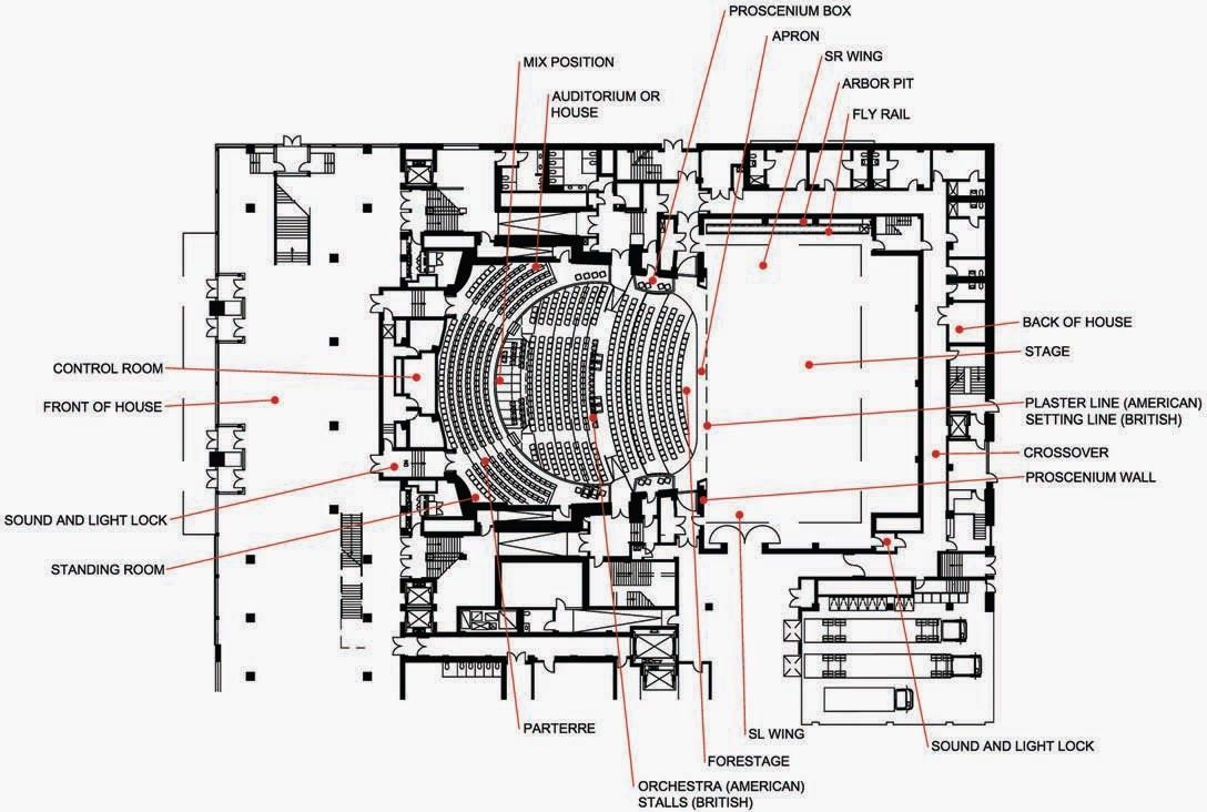 Nice Front Of House Theatre Design Part - 4: DS01 SEMESTER 2 PRECEDENCE STUDY BLOG : Theatrical Research: Front Of House  Vs. Back