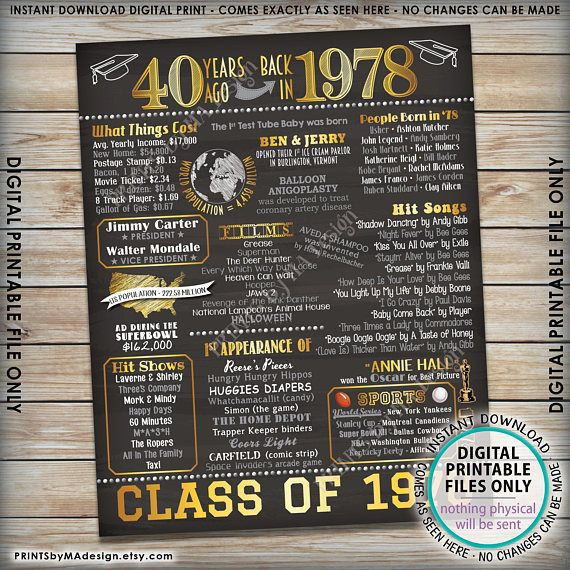 40 Year Reunion Class of 1978 Reunion Back in 1978 ...