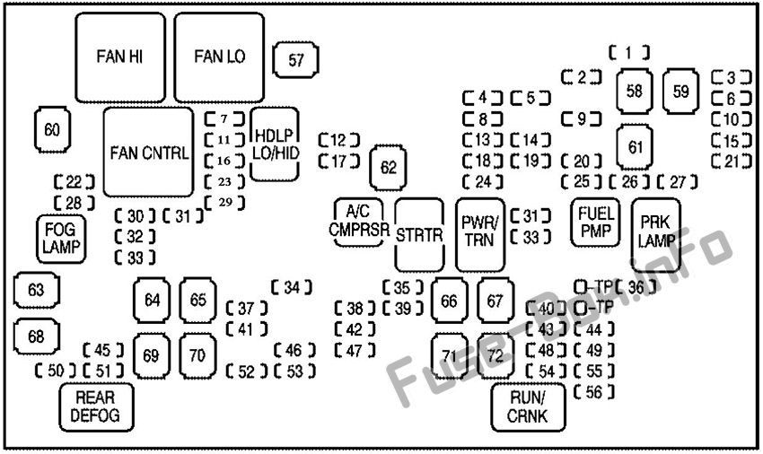 [SCHEMATICS_4US]  Pin on Cadillac Escalade (GMT 900; 2007-2014) fuses and relays | Ignition Fuse Box |  | Pinterest