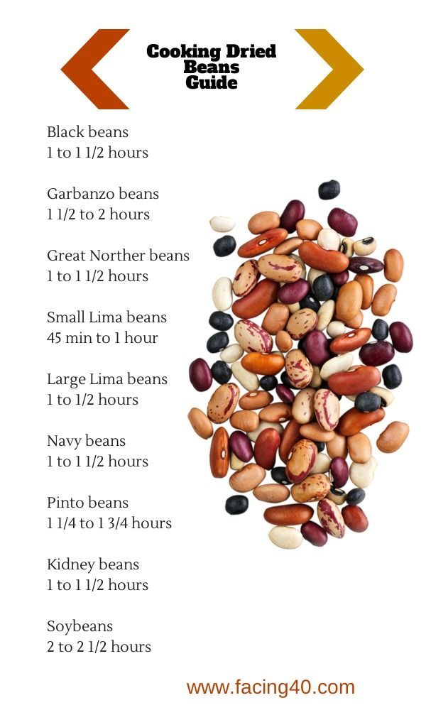 culinaryconfessional:  Cooking Tip: Best Cooking Times for Beans