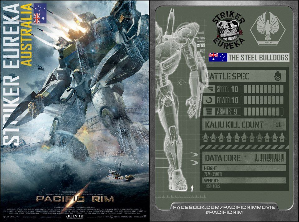 Pacific Rim Jaegers(Giant Robots) Stats in 2019 | Movie ... Pacific Rim Hammerhead