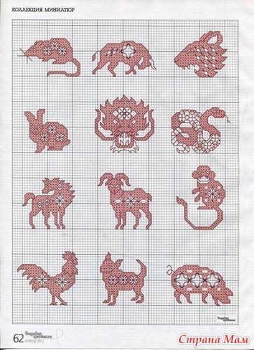 Astrologie chinoise (avec images) | Point de croix, Modele de broderie, Signe astrologique