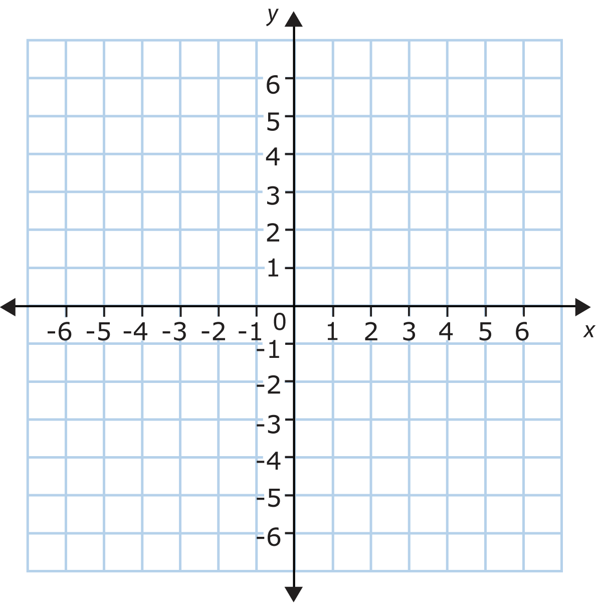 Interactive coordinate plane for smartboards. | School 2.0 ...