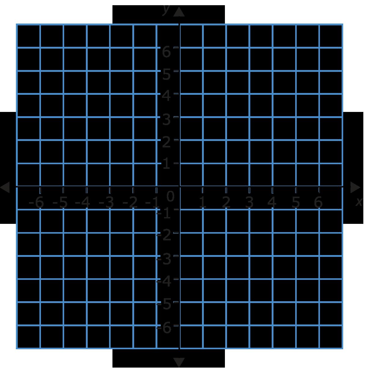 medium resolution of Interactive coordinate plane for smartboards.   Coordinate plane