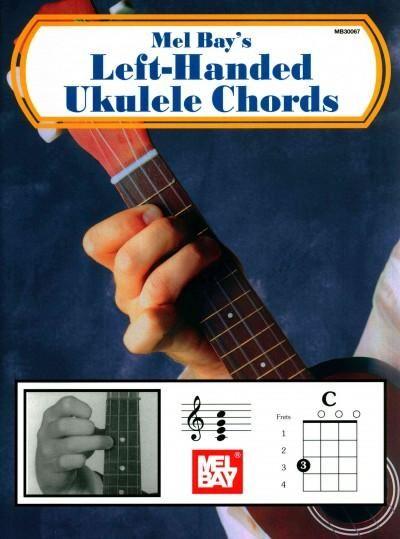 Left Handed Ukulele Chords Products Pinterest Left Handed