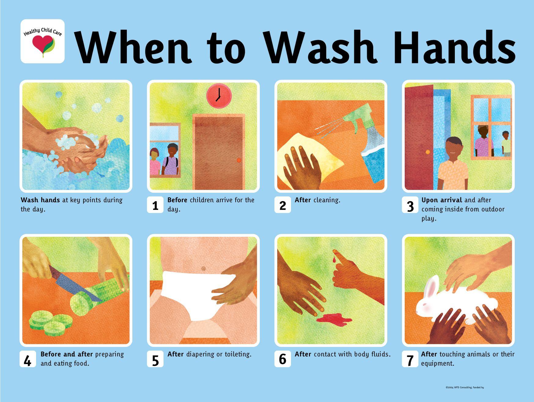 Amazon.com: hand washing posters