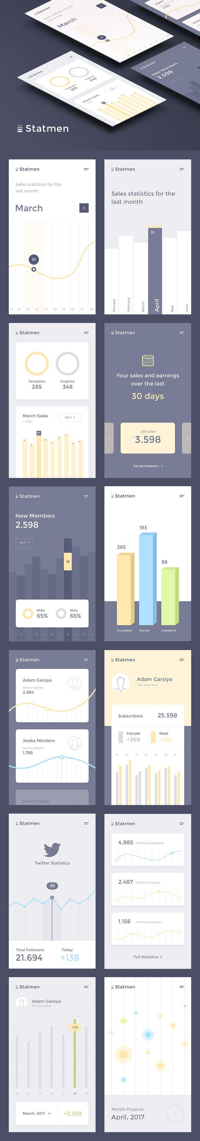 Statmen Statistic iOS UI Kit — download free ui kits by PixelBuddha