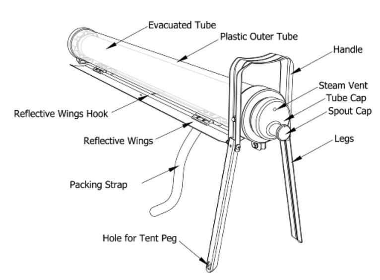 evacuated tube solar cooker designs