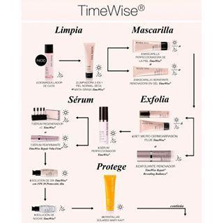 Orden De Aplicación De Nuestros Productos De La Línea Timewise Cosméticos Mary Kay Maquillaje Con Mary Kay Cremas Mary Kay