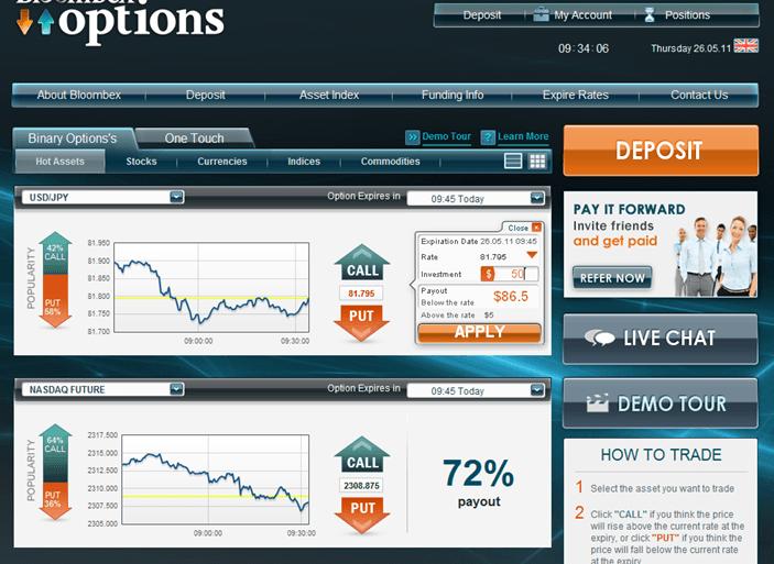 Stock option put and call