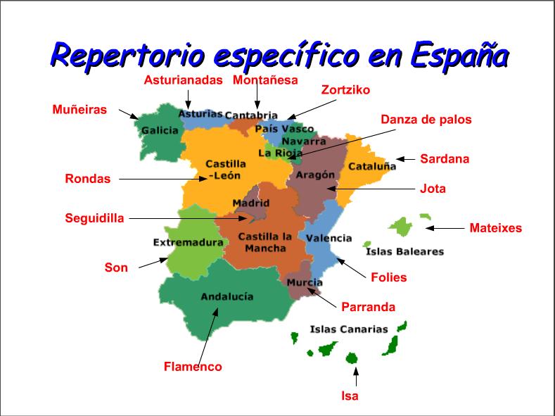 El folklore de España   español   Pinterest   Spanish, Learn spanish ...