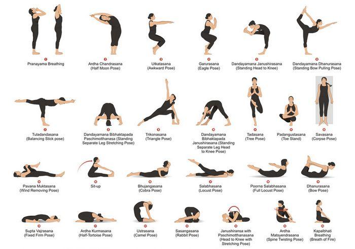 Weekend Fit Tips Fab List Fitfabfunmom Yoga Poses Names Yoga Poses Chart Hot Yoga Poses