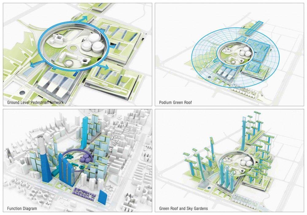 Gallery Of Hanking Nanyou Newtown Urban Planning Design Proposal