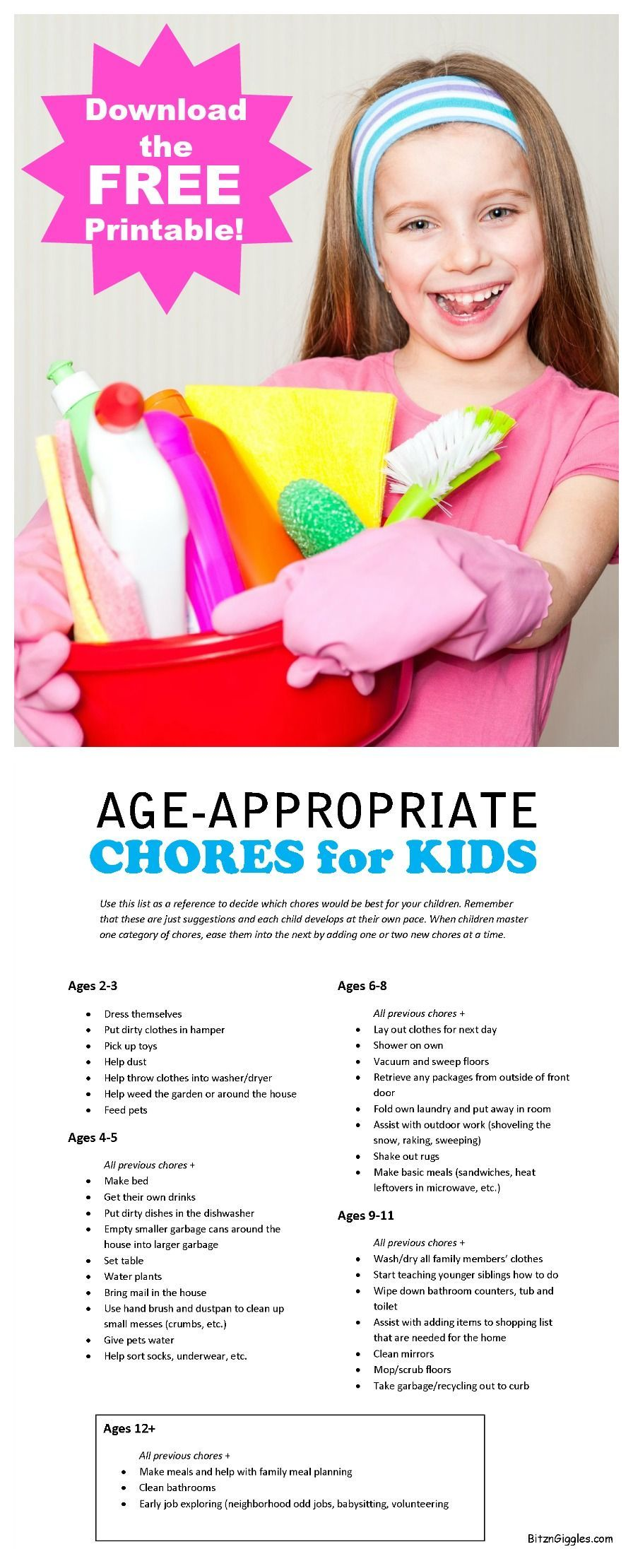 AgeAppropriate Chores for Kids with FREE Printable in