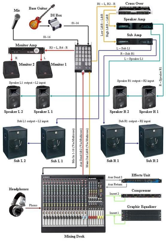 wiring diagrams speakers for church