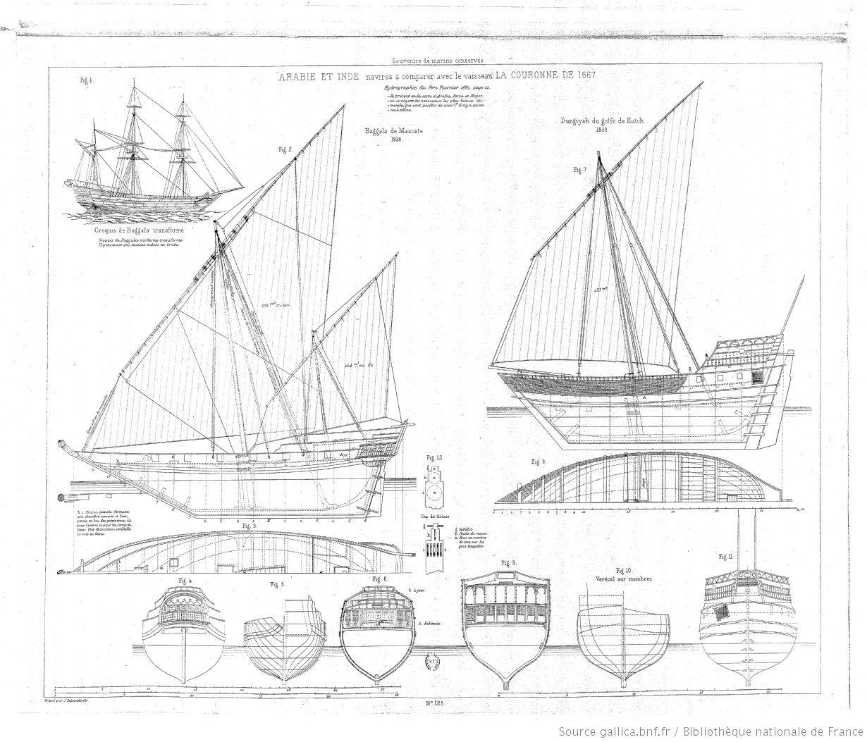 Collection De Plans Ou Dessins De Navires Et De Bateaux