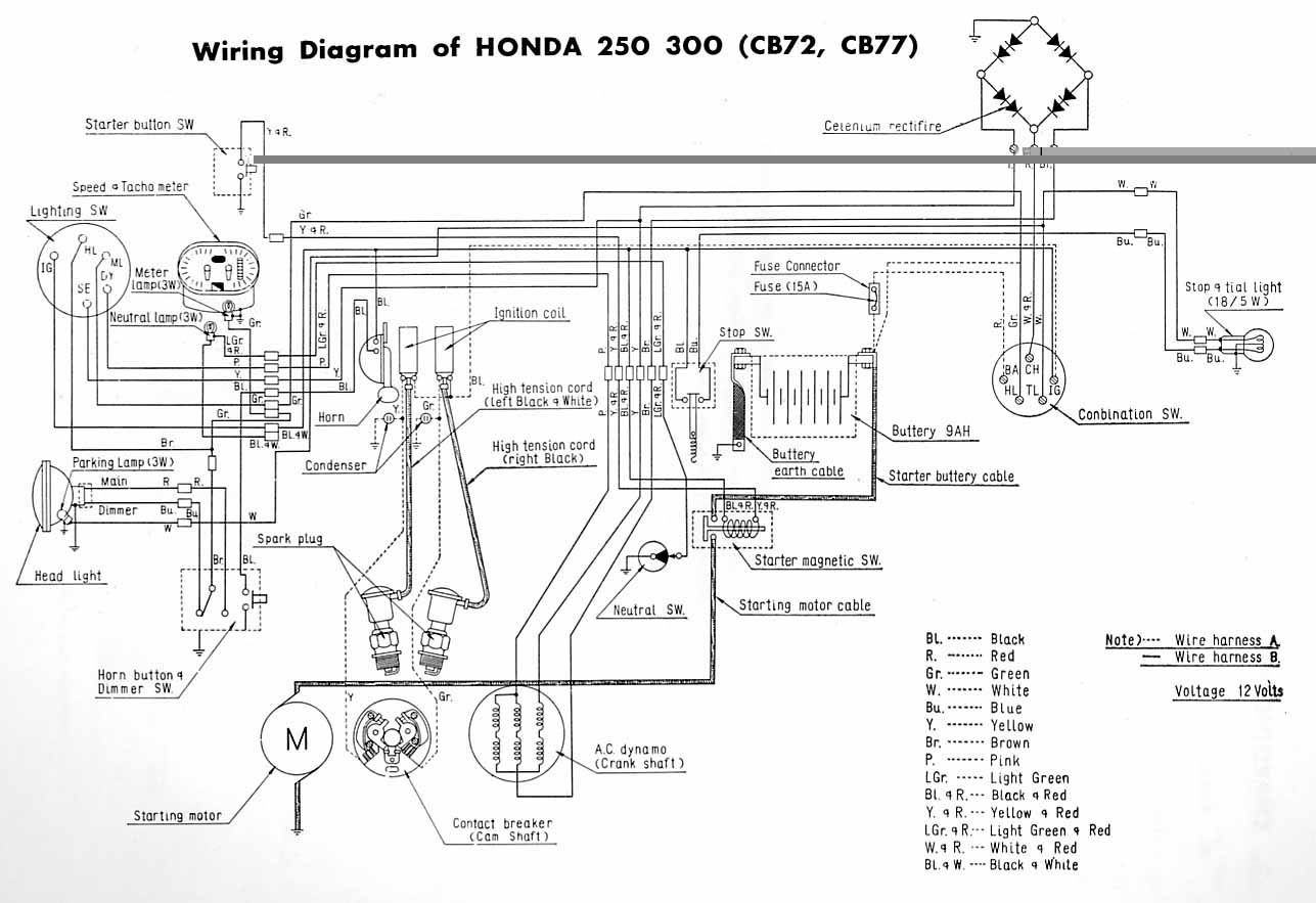 Electrical Wiring Diagram Of Motorcycle Bookingritzcarlton Info Electrical Diagram Electrical Wiring Diagram Motorcycle Wiring