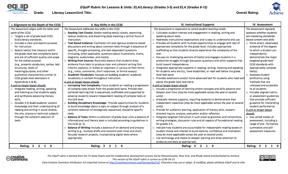 Equip rubric for lessons units elaliteracy grades 3 5 and ela equip rubric for lessons units elaliteracy grades 3 5 and fandeluxe Images