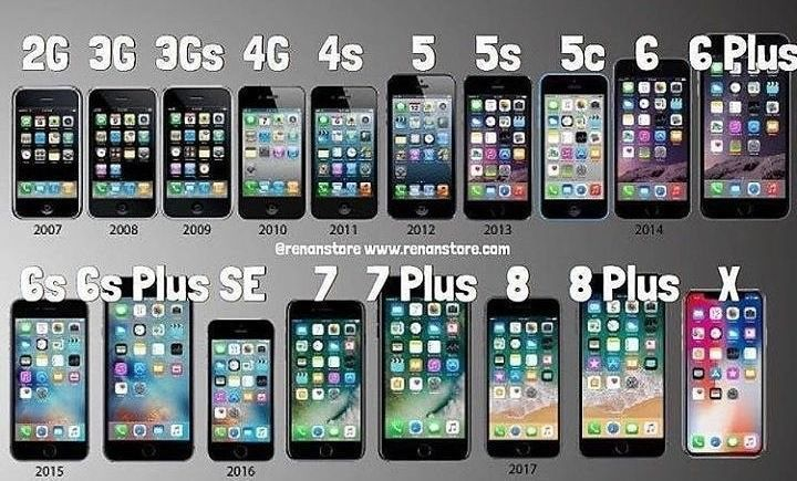 iphone history timeline repost from tecnopro23 using repostregramapp iphone 11925