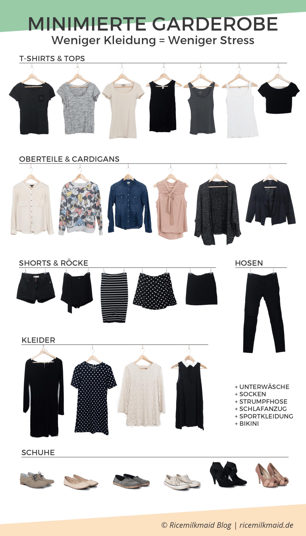 Minimalistische garderobe kleiderschrank effektiv for Minimalistischer kleiderschrank