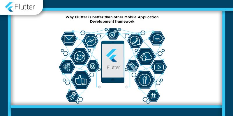 Why Flutter is above all Mobile App Development Platforms