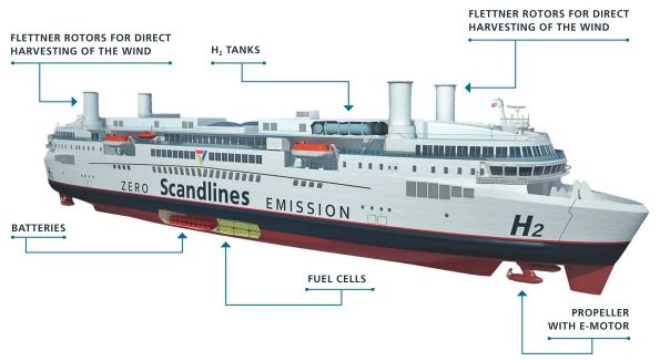 The Zero Emissions Ship As Designed By GL Subsidiary FutureShip - Cruise ship fuel