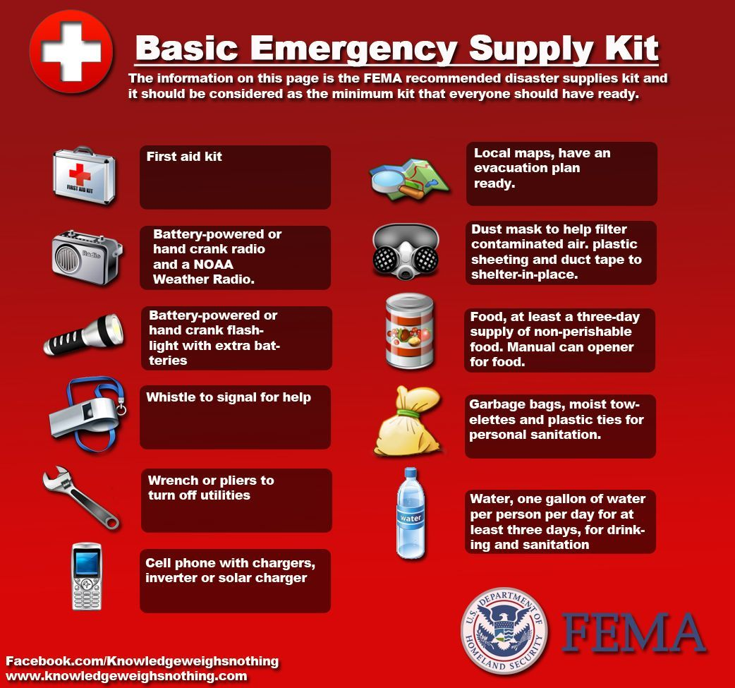 Basic Emergency Home Supply Kit EVERYONE In The US