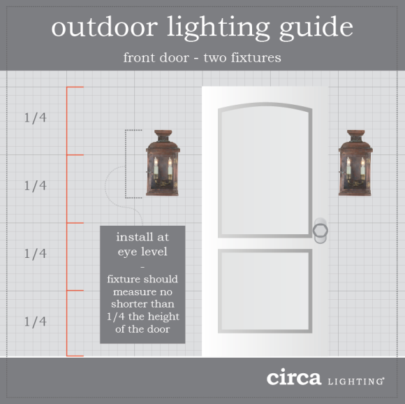 Outdoor Lighting Guide | When installing two lights on ...