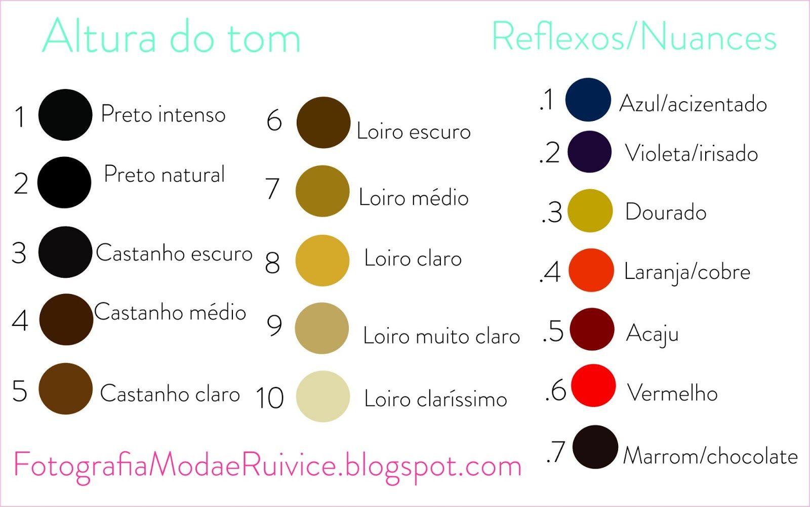 Favoritos Colorimetria | Cabelos | Pinterest | Cabeleireiros, Ideias de  AQ41