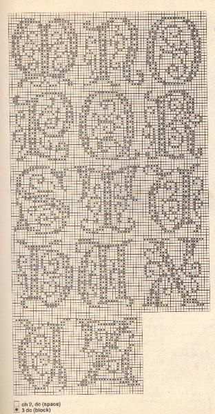 Filet Crochet Charts | Free Filet Crochet Patterns | Filet Crochet ...