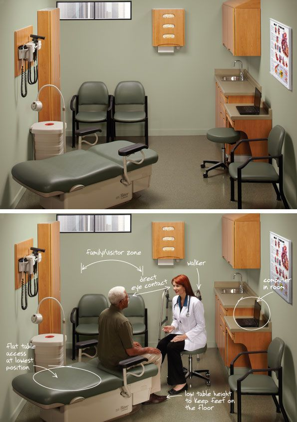 medical office decor. Image Result For Efficient Check In Out Medical Doctor Office Layout Design Decor N