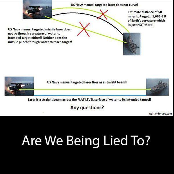 Media Tweets by Flat Earth Truth (@flatearth_truth
