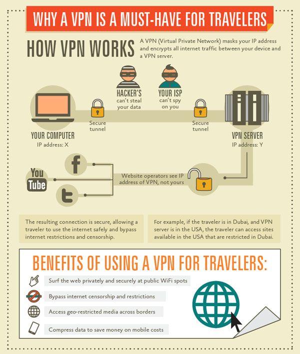 Should I Use Vpn On Home Network