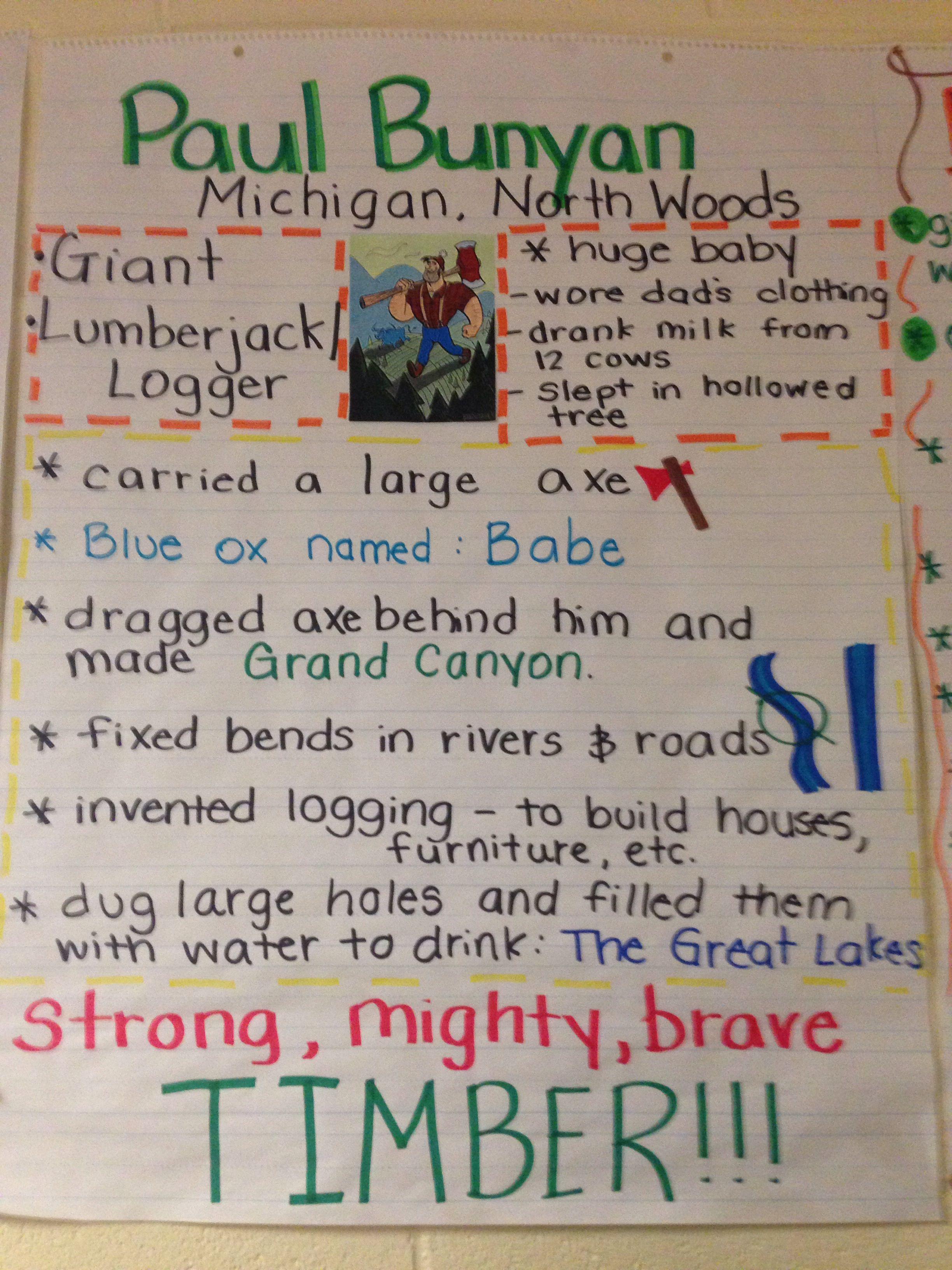 Pin By Ashley Mastrangelo On 1st Grade