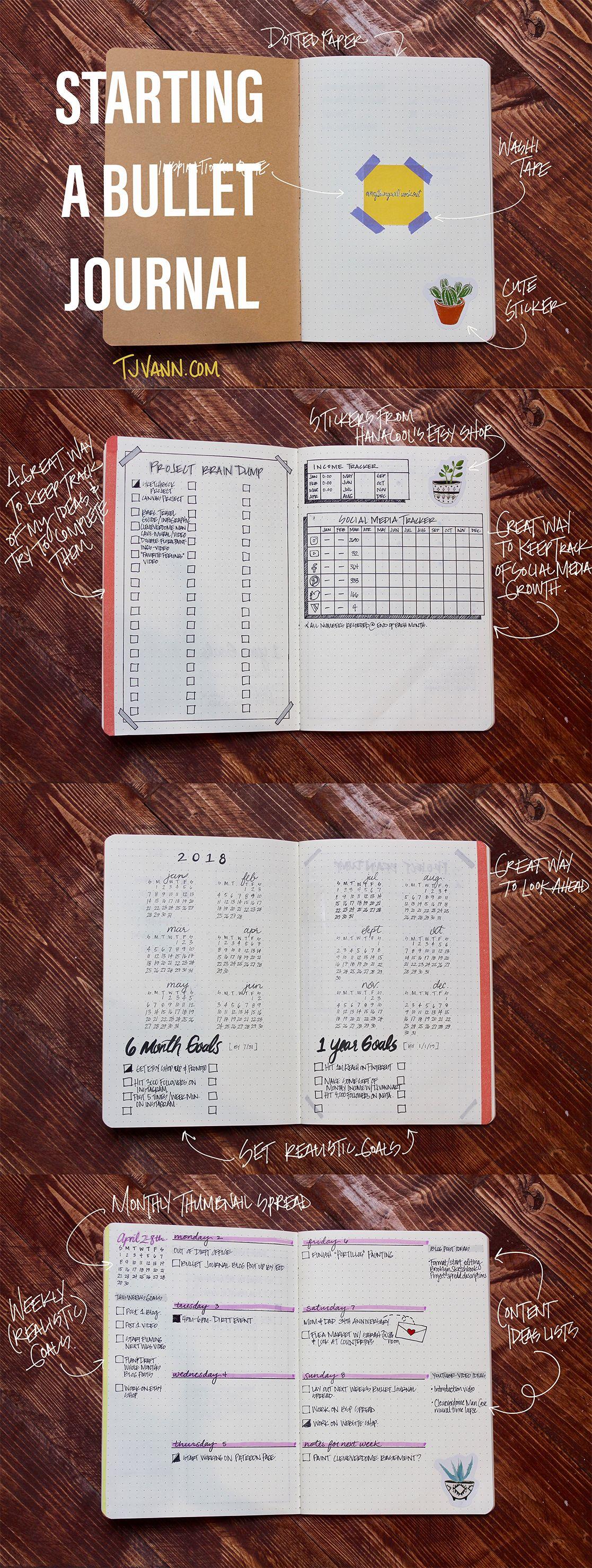 Starting A Bullet Journal Bullet Journal Inspiration Bullet Journal Journal