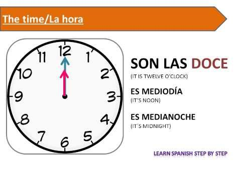Spanish lesson 7 - Tell time in Spanish - La hora en español