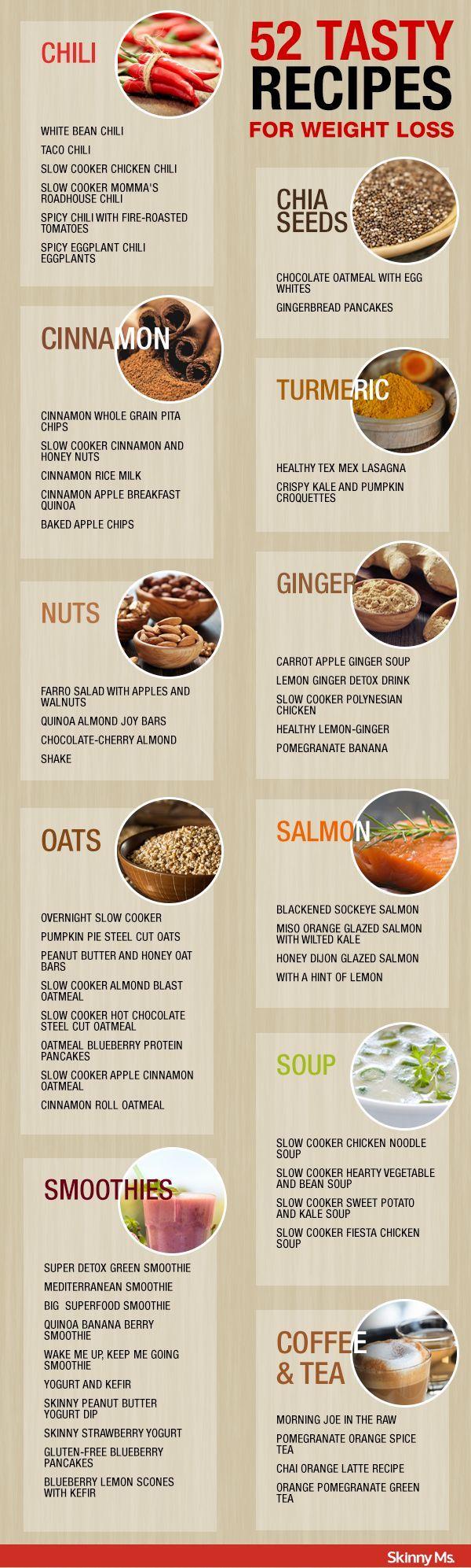 Whole food plant based diet menu picture 2