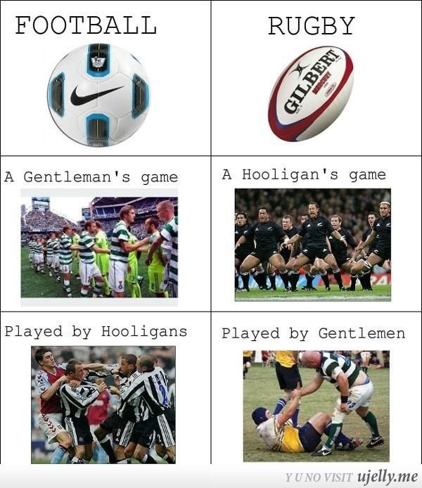 So True Rugby Memes Rugby Funny Womens Rugby
