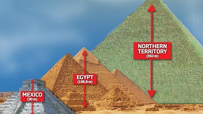 Resultado de imagen para australian pyramids