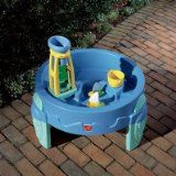 step2 waterwheel activity play table as it has all the fun with water that your toddler will need