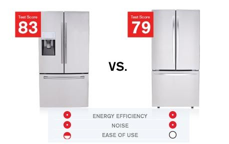 Best Rated Refrigerators From Consumer Reports With Images