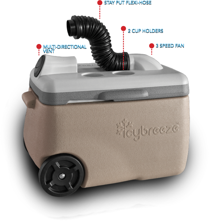 IcyBreeze v2 Portable Air Conditioner in 2020 Portable