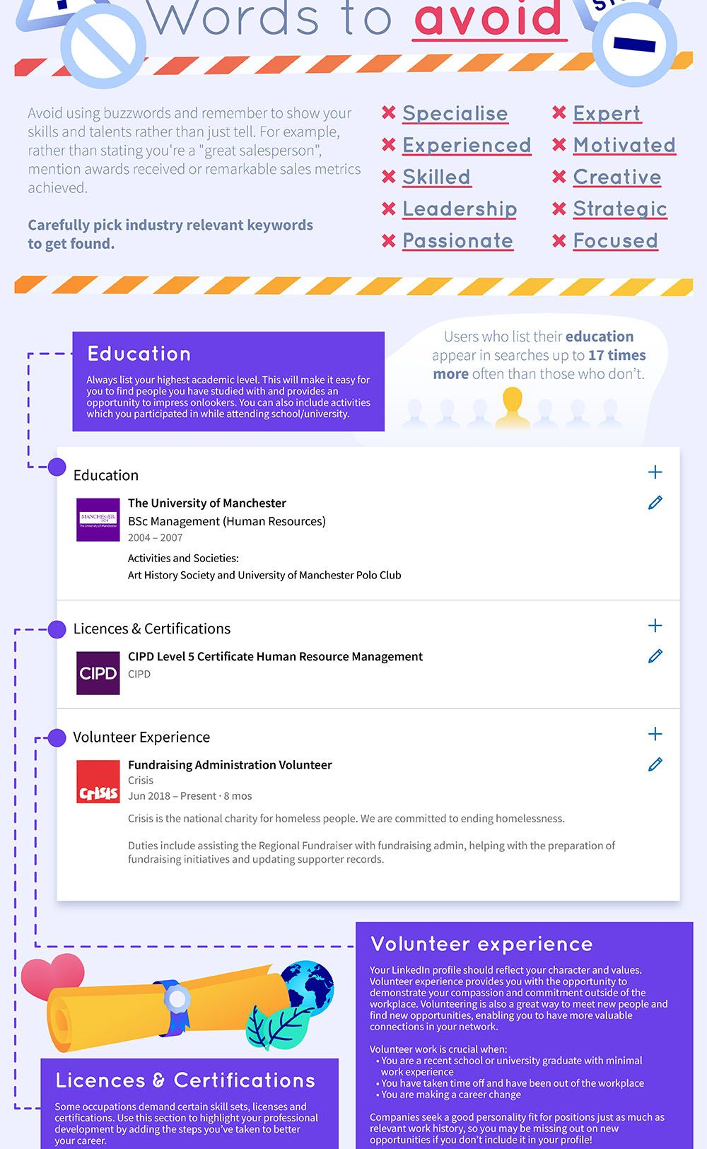 17++ Social media manager resume 2019 Resume Examples