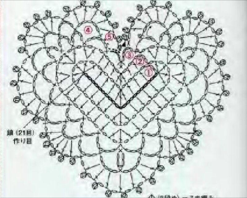 Crochet heart diagram from asahi crochet magazine coraes de crochet heart diagram from asahi crochet magazine ccuart Images