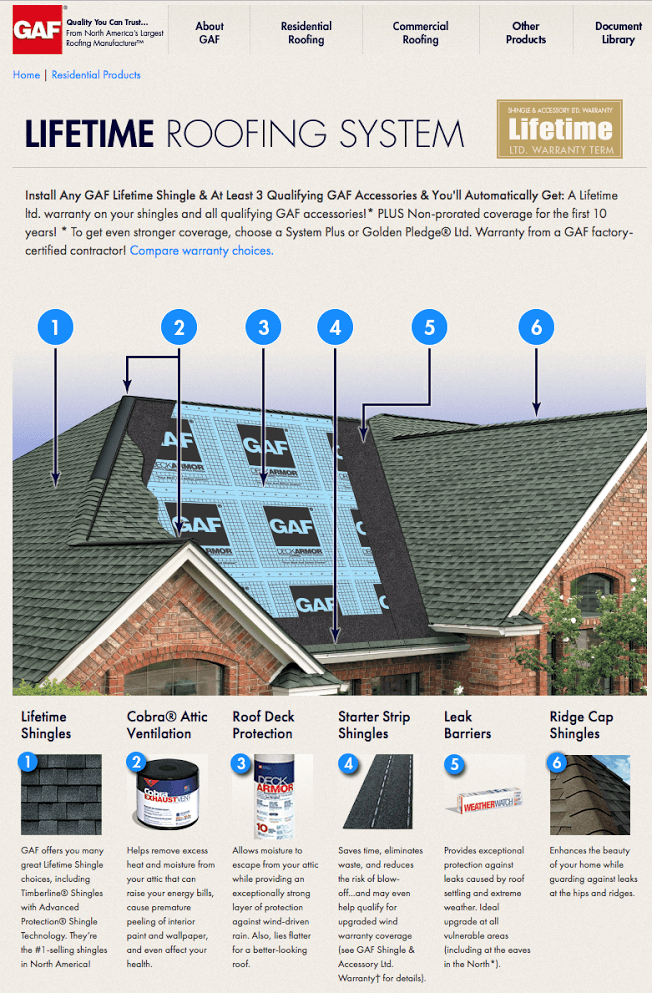 This Is How Houston Texas Area Homeowners Can Get A New Lifetime Roof From Texas Home Exteriors And Gaf Roofing Produc Roofing Texas Homes Roof Shingle Options