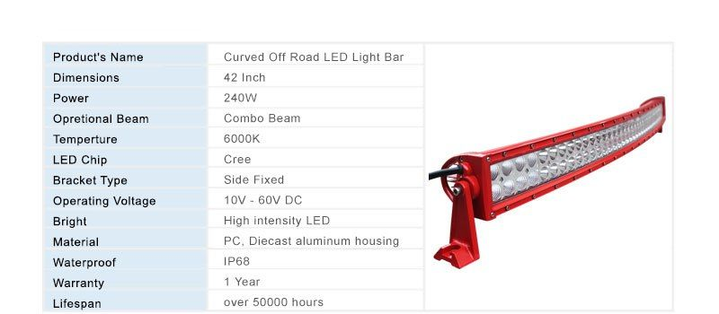 The Advantage Of The Curved Led Light Bar Curved Led Light Bar Bar Lighting Led Lights