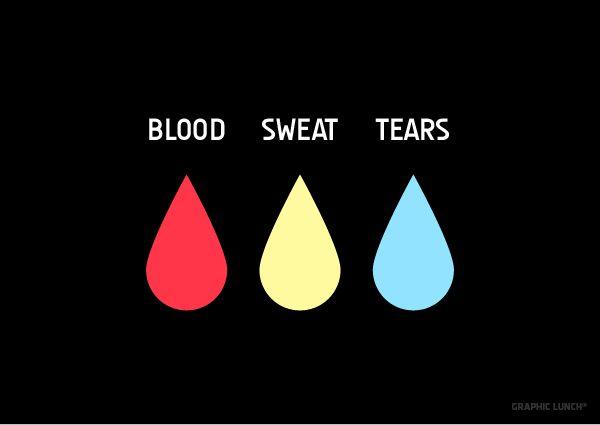 Blood Sweat Tears, literally