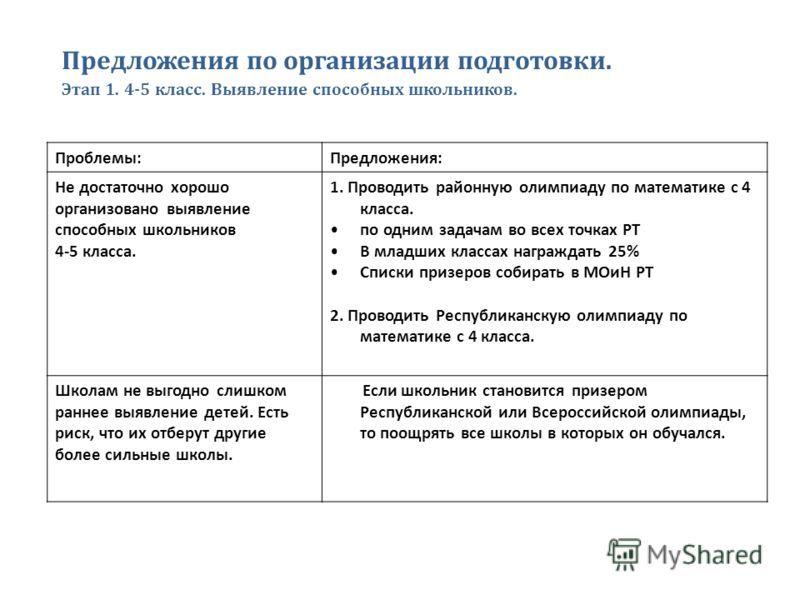 гдз по русской словесности 8 класс альбеткова