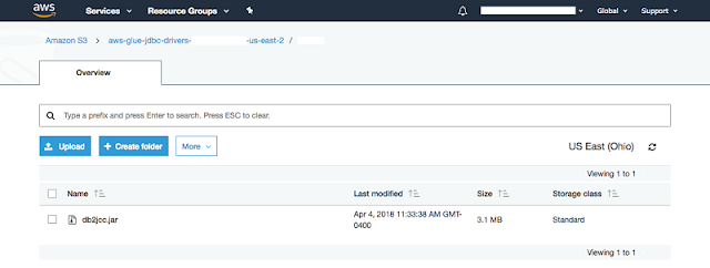Pin On Aws Central News Updates
